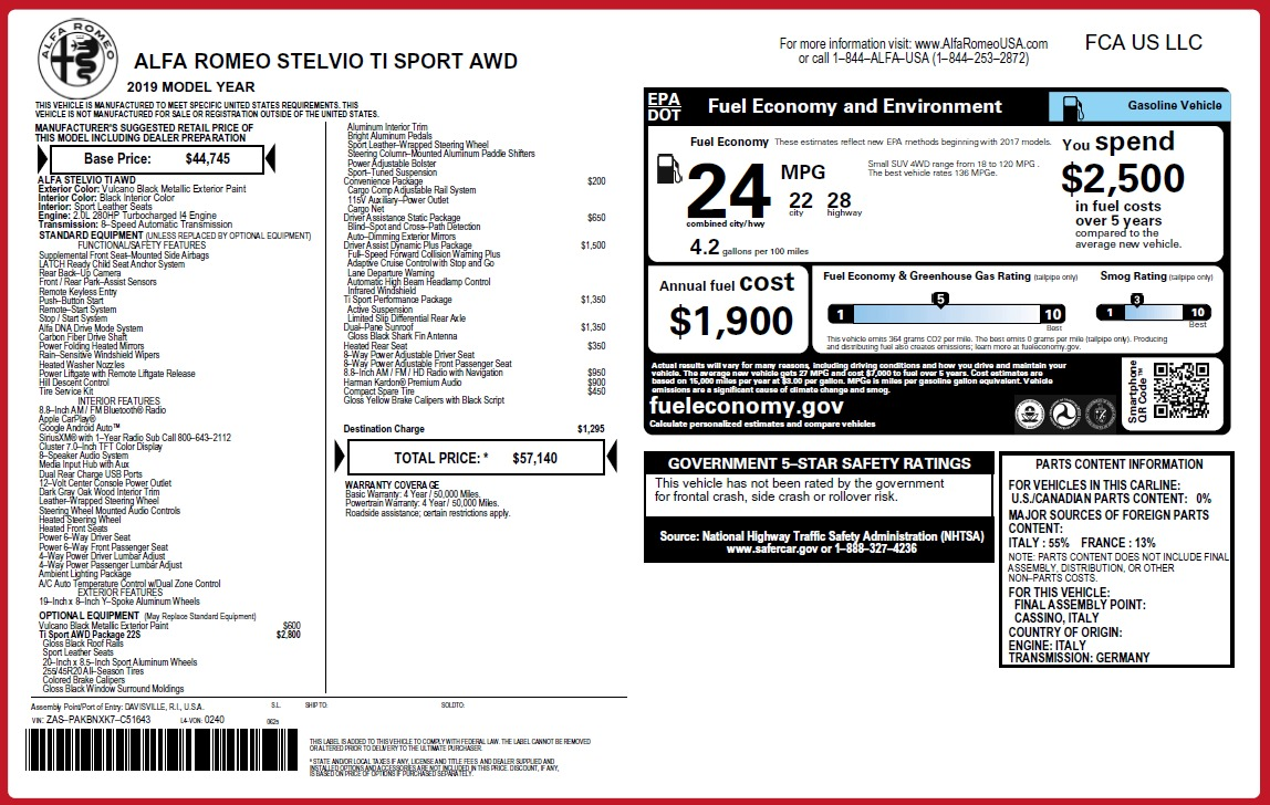 New 2019 Alfa Romeo Stelvio Ti Sport Q4 For Sale In Westport, CT 3283_p31