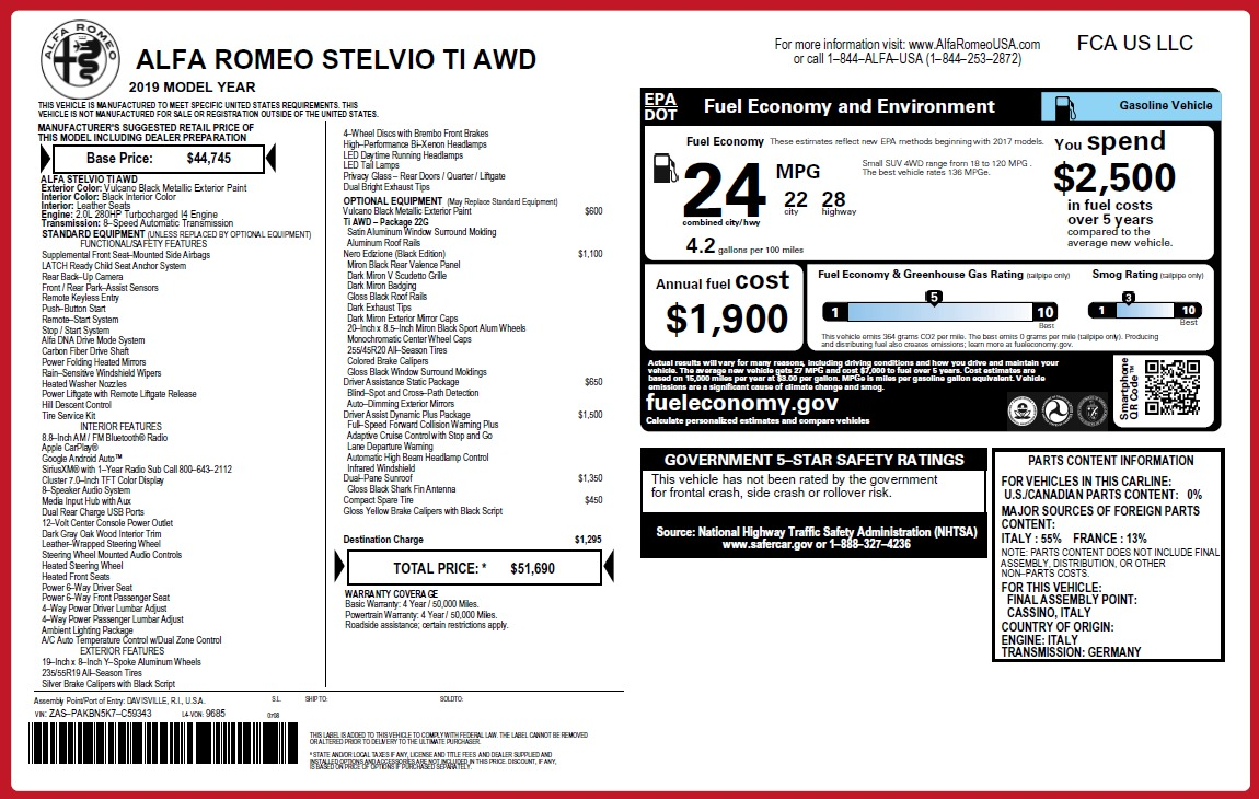 New 2019 Alfa Romeo Stelvio Ti Q4 For Sale In Westport, CT 3331_p30